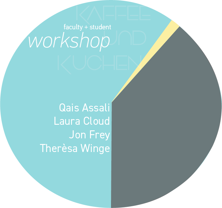 Faculty + Student Workshop: On Place @ 126A Kresge Art Center | East Lansing | Michigan | United States