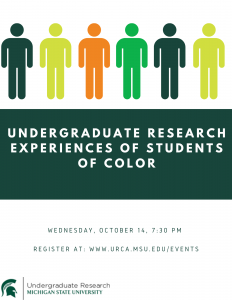 Undergraduate Research Experience of Students of Color