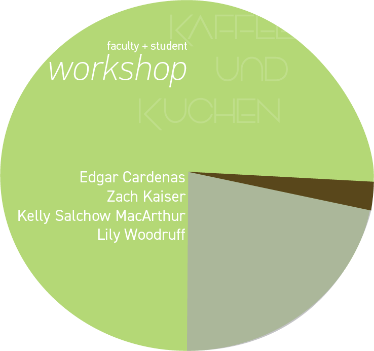 Faculty + Student Workshop: On Environment @ 126A Kresge Art Center | East Lansing | Michigan | United States