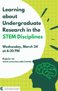 Learning About Undergraduate Research In The Stem Disciplines